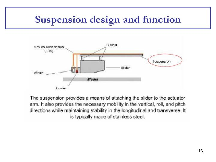 Suspension design and function