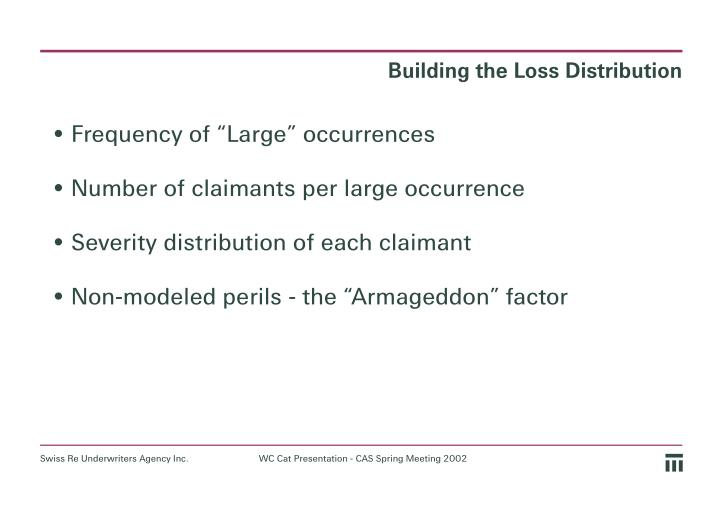 Building the Loss Distribution