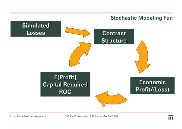 Stochastic Modeling Fun