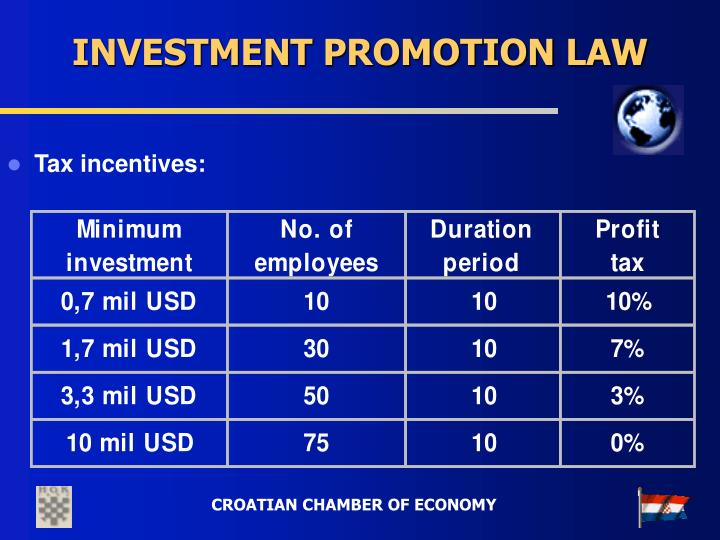INVESTMENT PROMOTION LAW