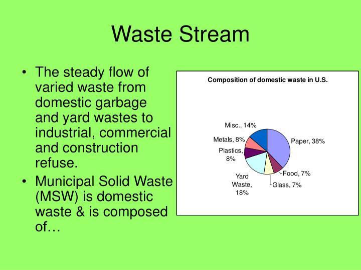 Waste Stream