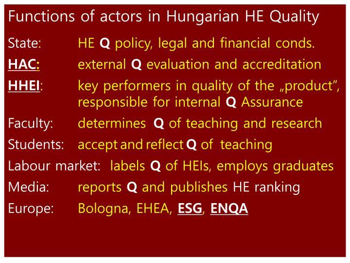 Functions of actors in Hungarian HE Quality