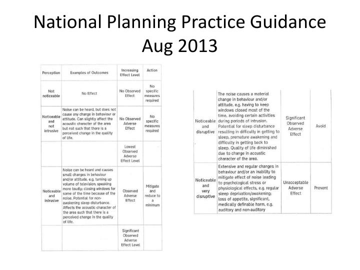 National Planning Practice Guidance Aug 2013