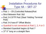 i installation procedures for type 4a srt 27