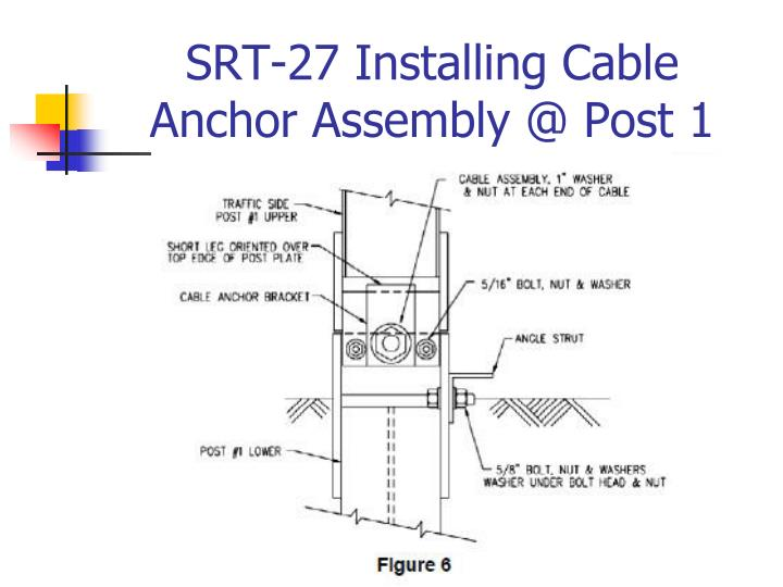 SRT-27 Installing Cable Anchor Assembly @ Post 1