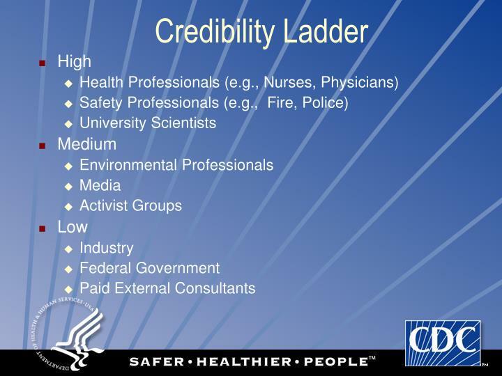 Credibility Ladder