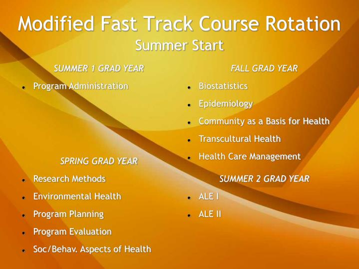Modified Fast Track Course Rotation