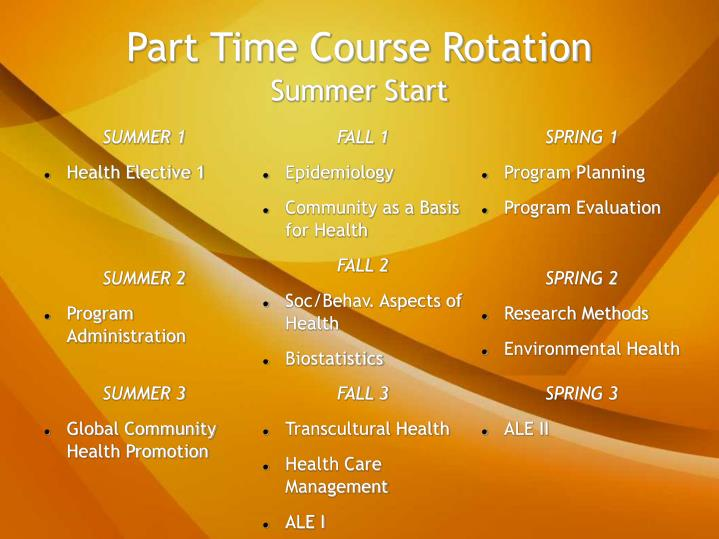 Part Time Course Rotation