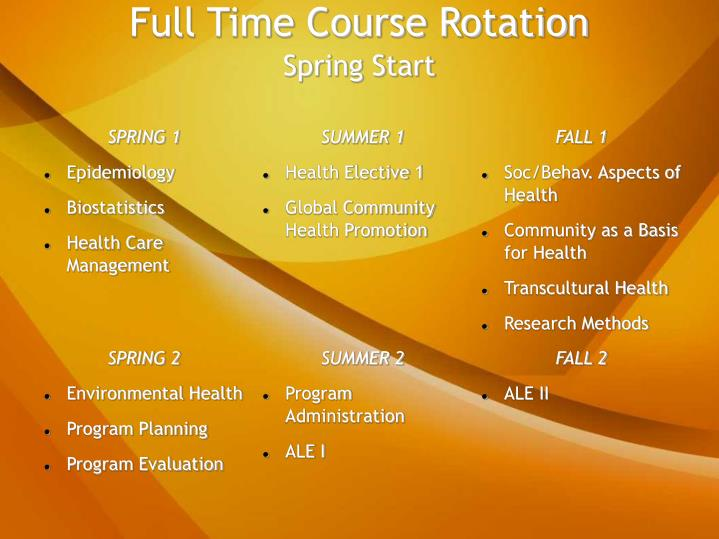 Full Time Course Rotation