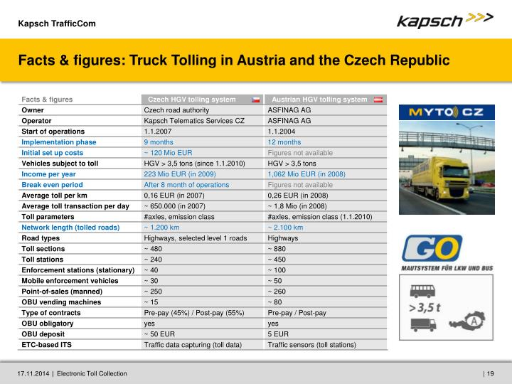 Facts & figures: Truck Tolling in Austria and the Czech Republic