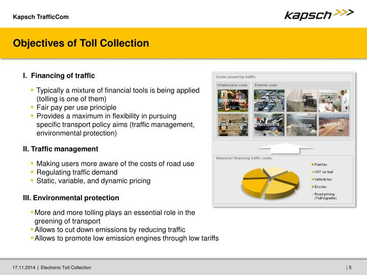 Objectives of Toll Collection