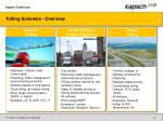 tolling schemes overview