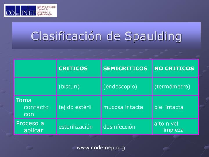 Clasificación de Spaulding