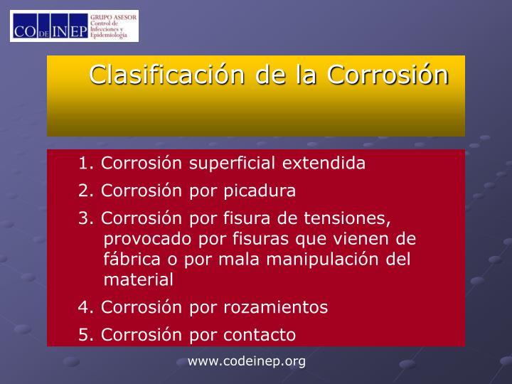 Clasificación de la Corrosión