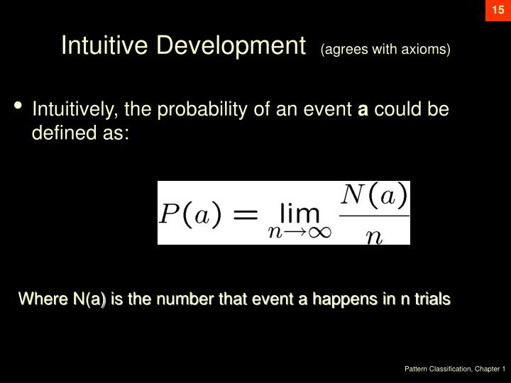 Intuitive Development