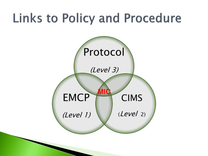 Links to Policy and Procedure