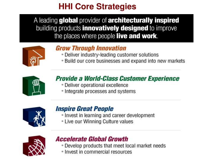 HHI Core Strategies