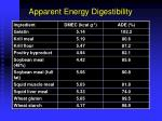 apparent energy digestibility1