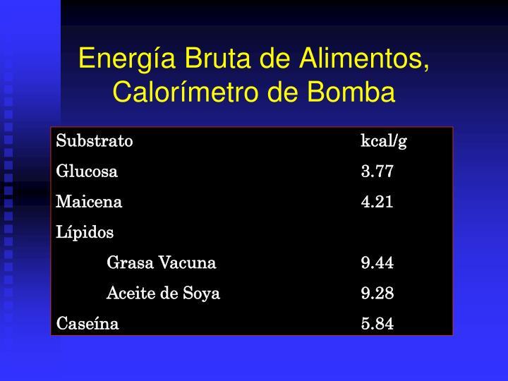 Energía Bruta de Alimentos, Calorímetro de Bomba