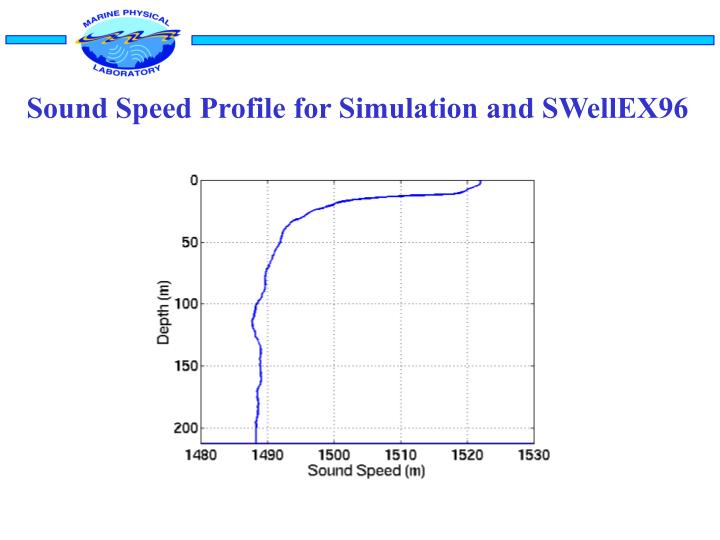 Sound Speed Profile for Simulation and SWellEX96