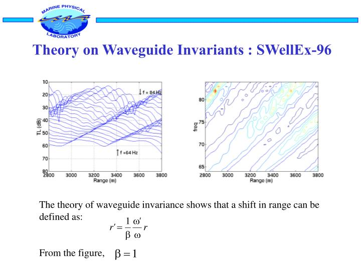Theory on Waveguide Invariants : SWellEx-96