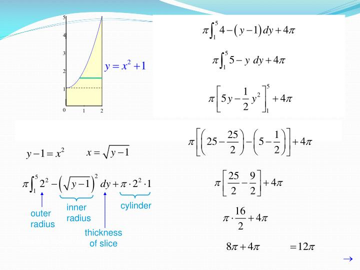 Find the volume of the region bounded by                  ,           , and             revolved about the