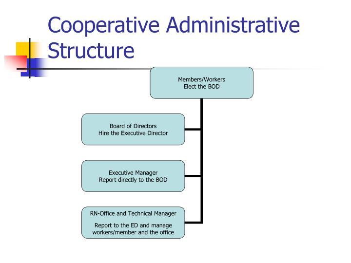 Cooperative Administrative Structure