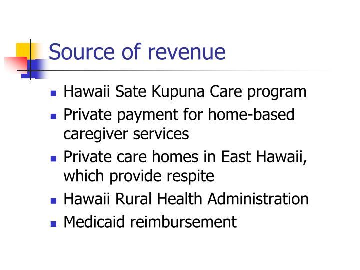 Source of revenue