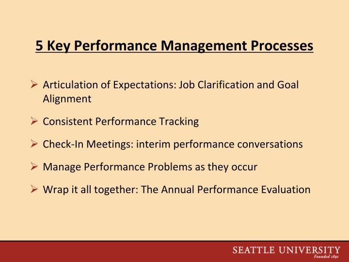 5 Key Performance Management Processes