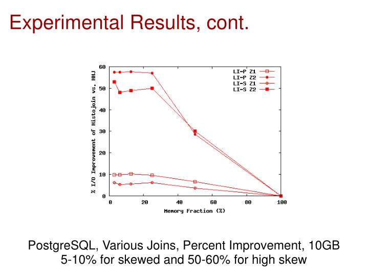 Experimental Results, cont.