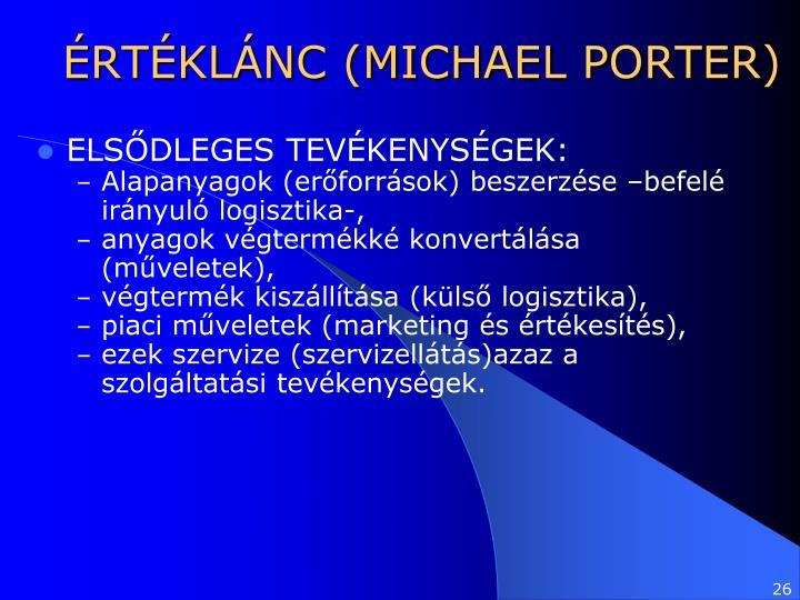 ÉRTÉKLÁNC (MICHAEL PORTER)
