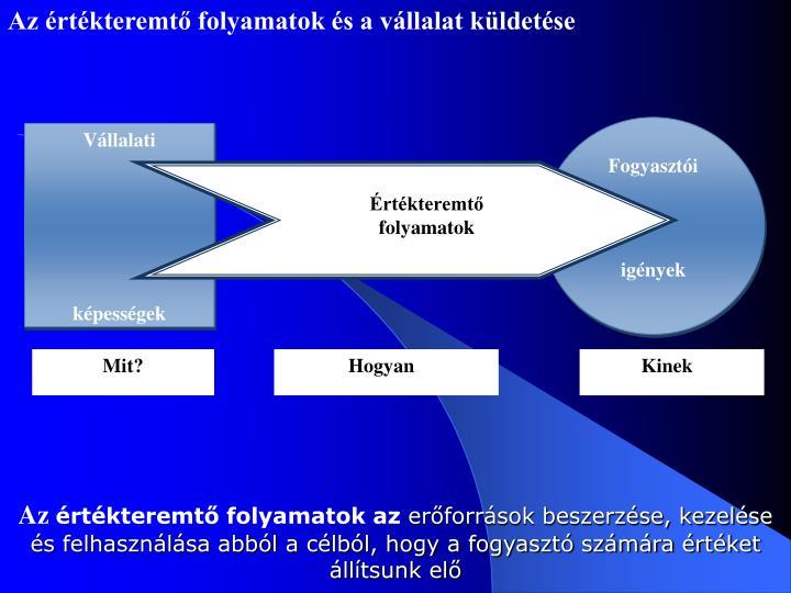 Az értékteremtő folyamatok és a vállalat küldetése