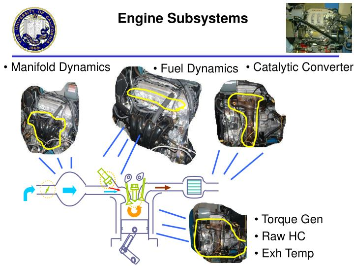Engine Subsystems