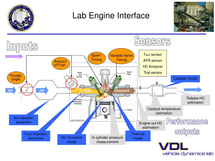 Lab Engine Interface