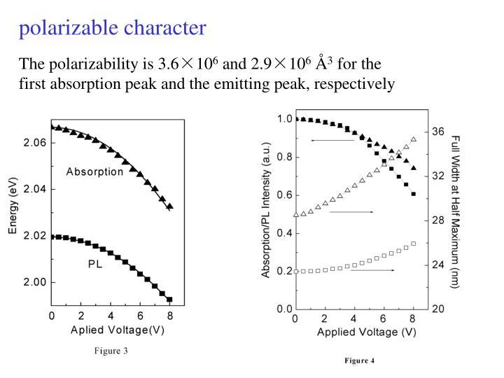 polarizable character