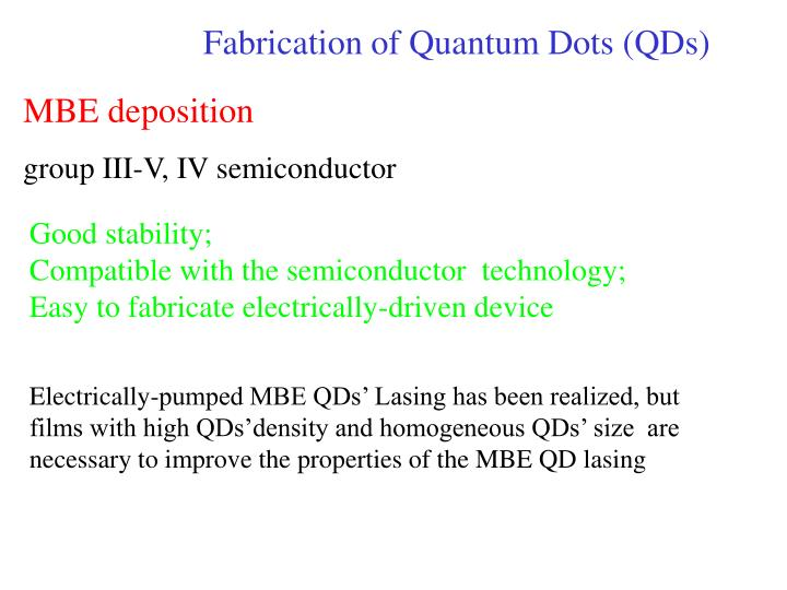 Fabrication of Quantum Dots (QDs)