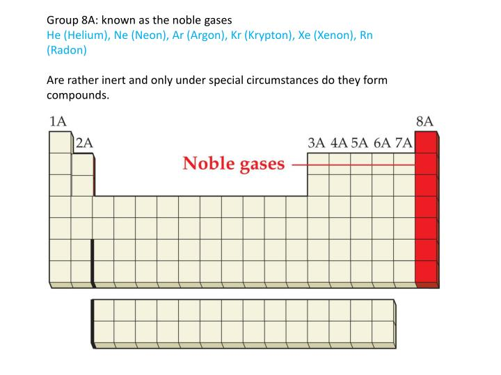 Group 8A: known as the noble gases