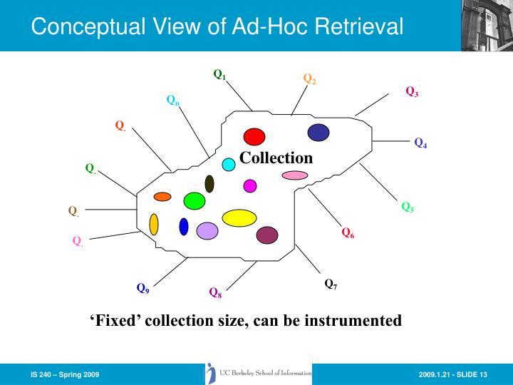 Conceptual View of Ad-Hoc Retrieval