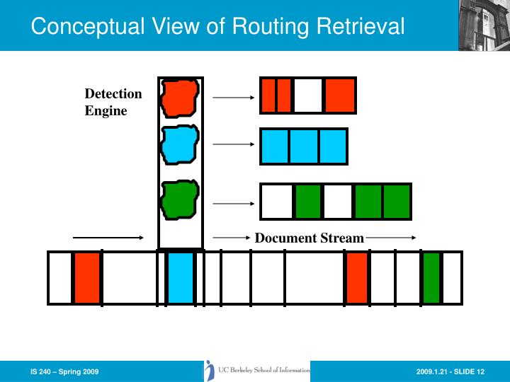 Conceptual View of Routing Retrieval