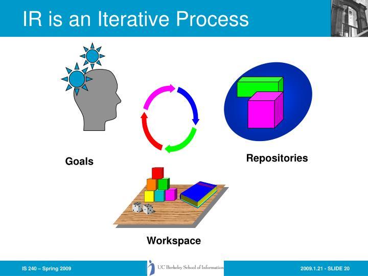 IR is an Iterative Process