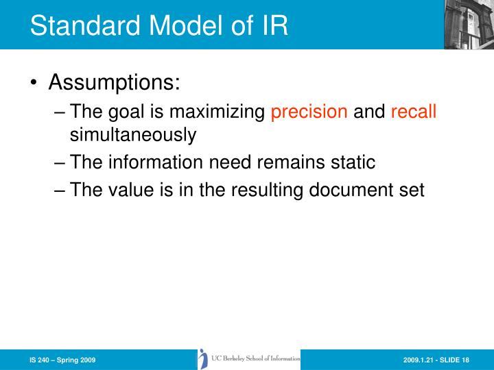 Standard Model of IR