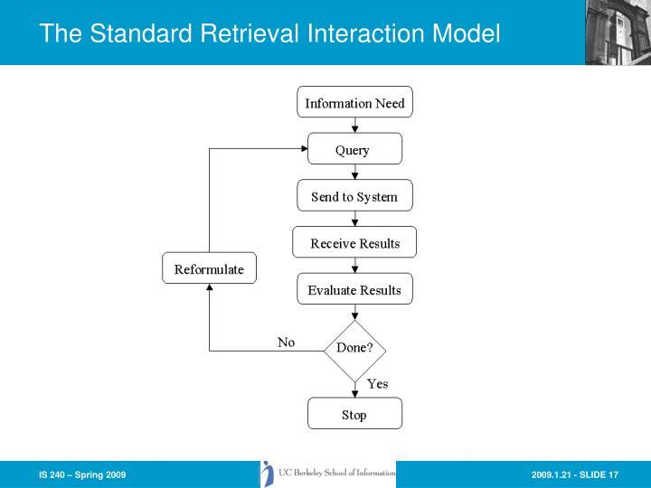 The Standard Retrieval Interaction Model