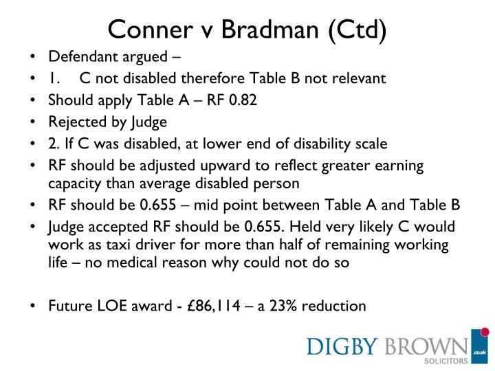 Conner v Bradman (Ctd)