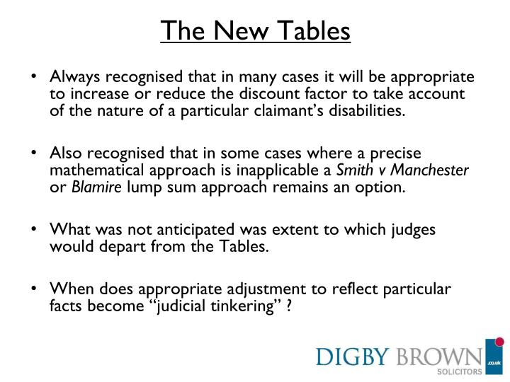 The New Tables