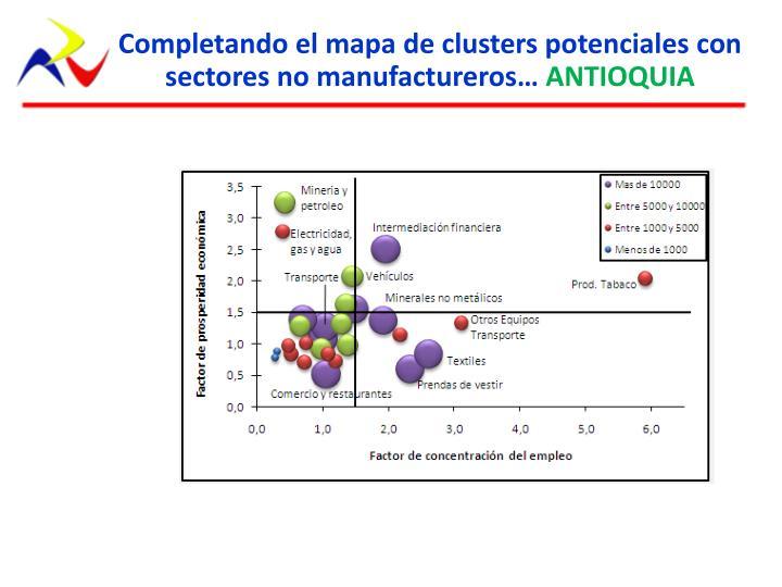 Completando el mapa de clusters potenciales con sectores no manufactureros…