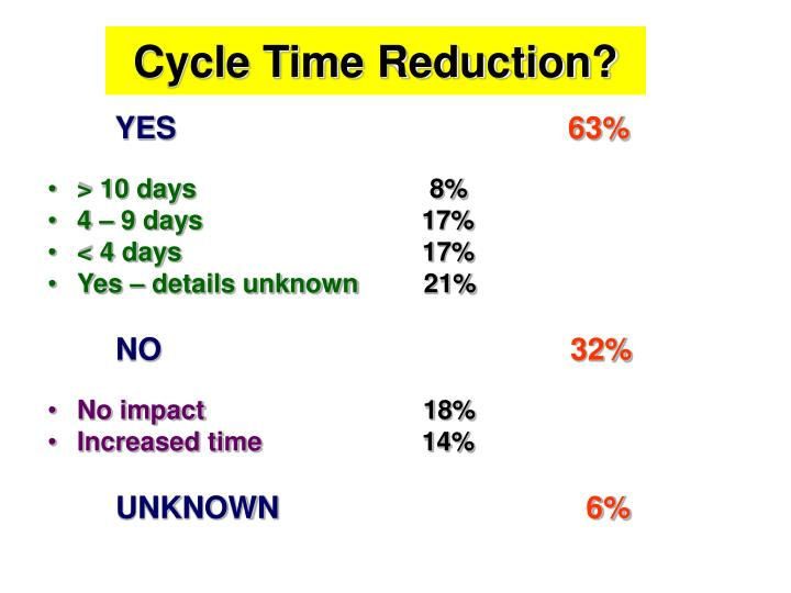 Cycle Time Reduction?