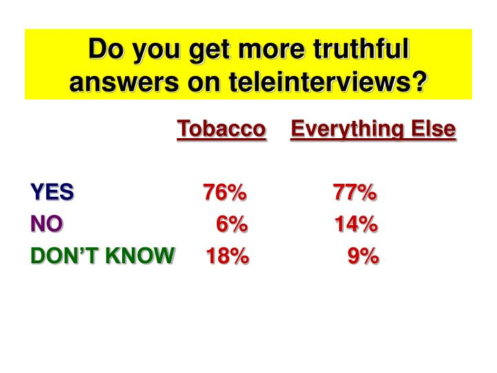 Do you get more truthful answers on teleinterviews?