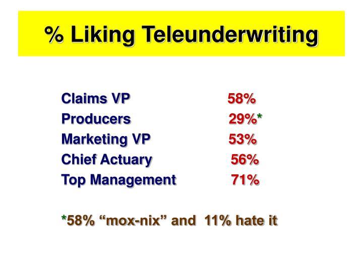 % Liking Teleunderwriting