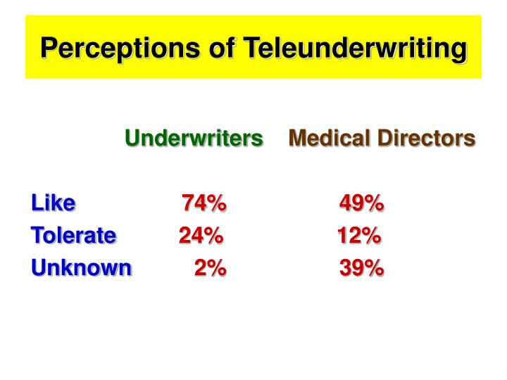 Perceptions of Teleunderwriting