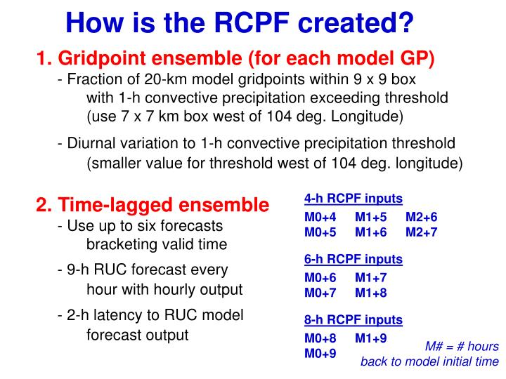 How is the RCPF created?